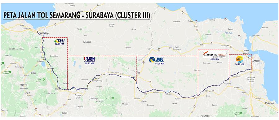 Peta Cluster III